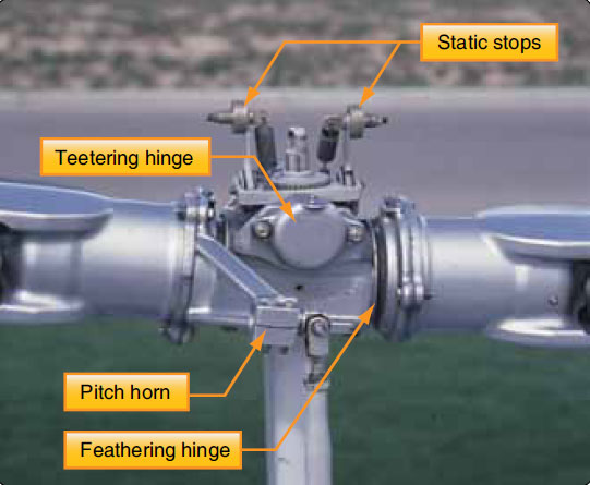 Figure 1-95. The teetering hinge allows the main rotor hub to tilt, and the feathering hinge enables the pitch angle of the blades to change.