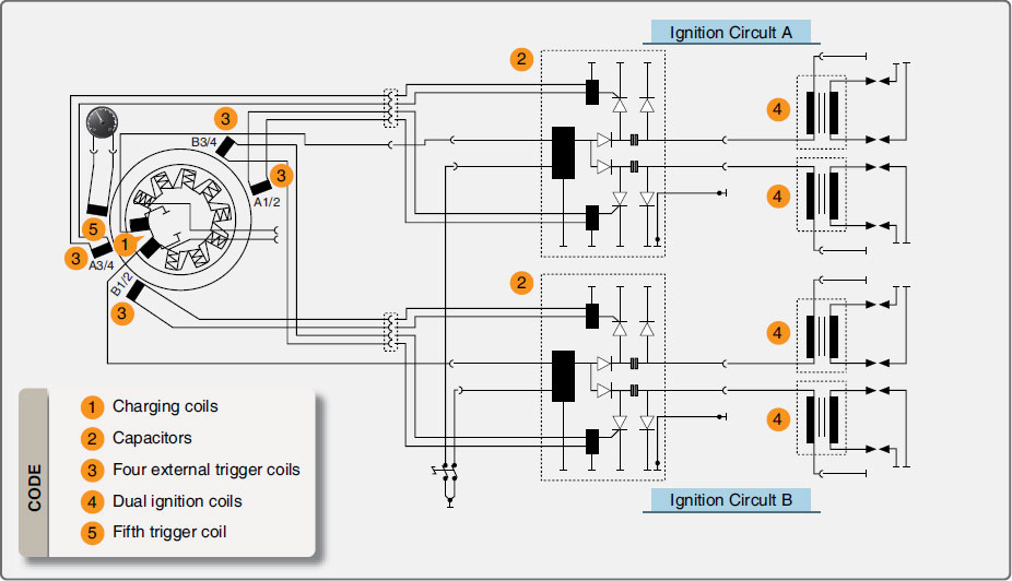 Figure 11-11. Electric system.