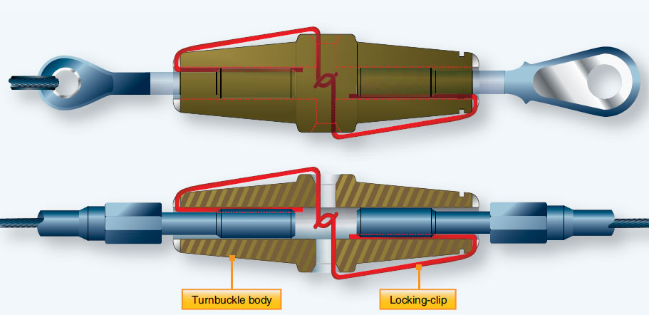 Figure 2-77. Clip-type locking device and assembling in turnbuckle.
