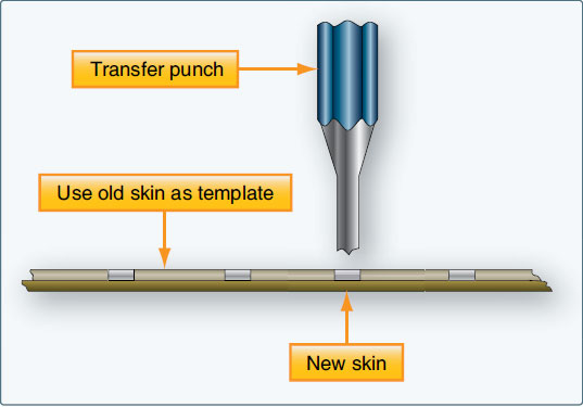 Figure 4-11. Transfer punch.