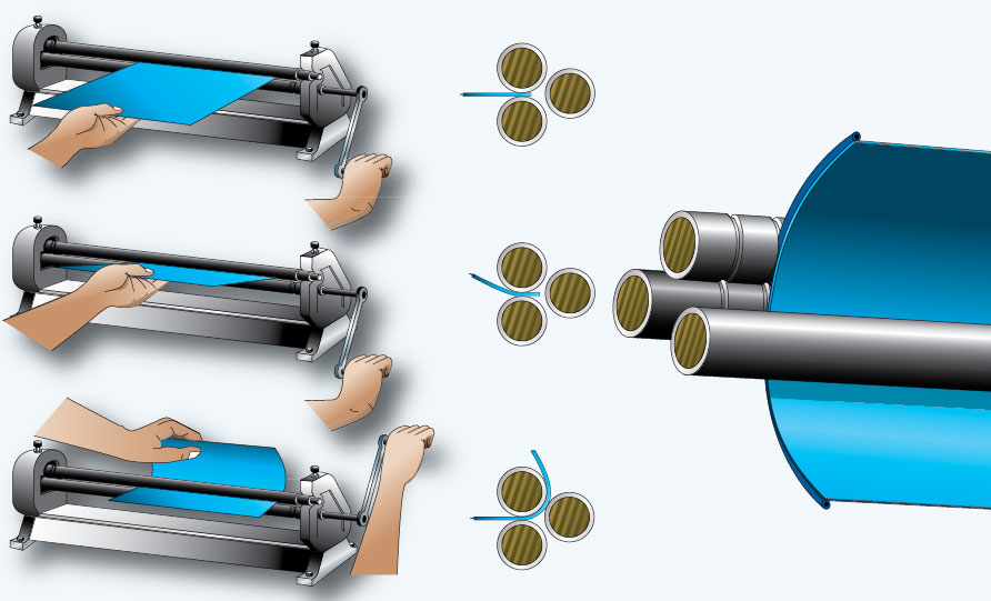 Figure 4-61. Slip roll operation.