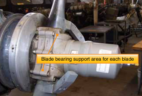 Figure 7-13. Blade bearing areas in hub.