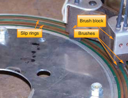 Figure 7-29. Deicing brush block and slip ring assembly.