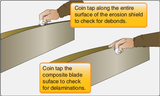 Figure 7-33. Coin-tap test to check for debonds and delaminations.