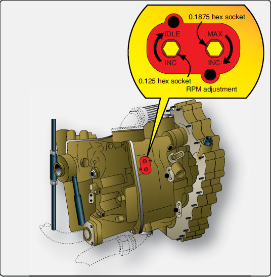 Figure 8-23. Typical fuel control adjustments.