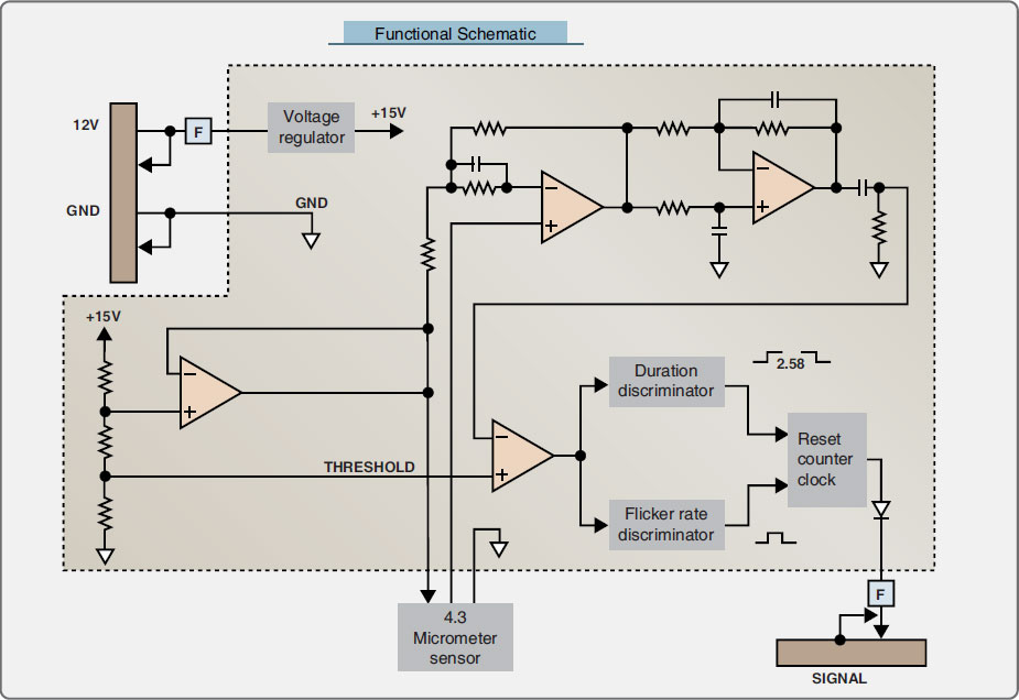 Figure 9-3. Optical fire detection system circuit.