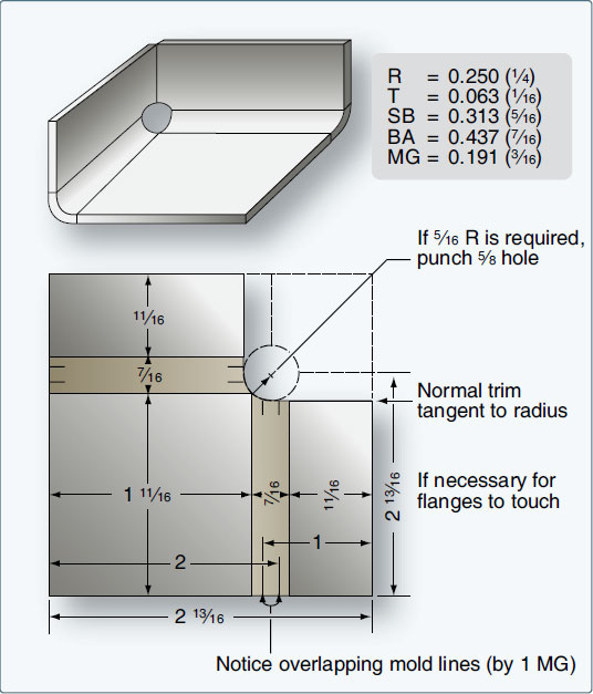Figure 4-147. Relief hole layout.