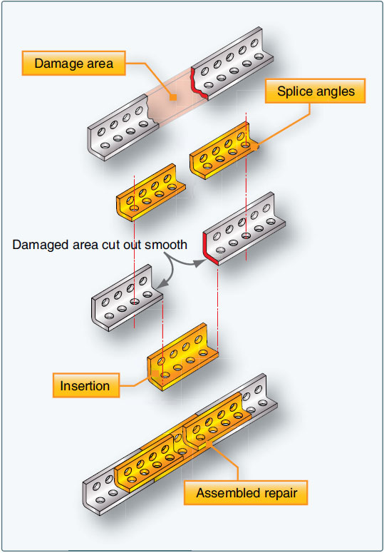 Figure 4-187. Stringer repair by insertion when damage affects only one stringer.