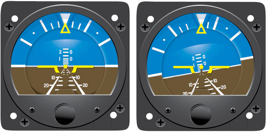 Figure 10-100. A typical vacuum-driven attitude indicator shown with the aircraft in level flight (left) and in a climbing right turn (right).