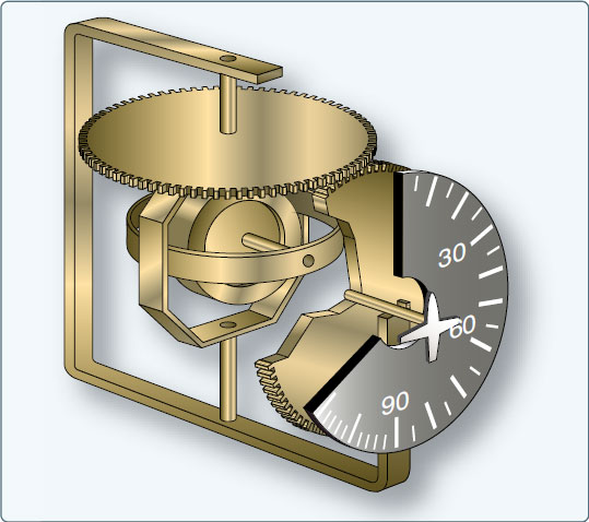 Figure 10-103. A typical vacuum-powered gyroscopic direction indicator, also known as a directional gyro.