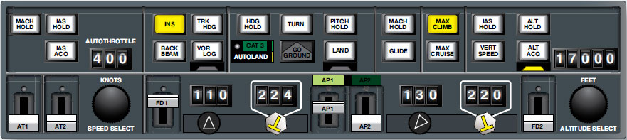 Figure 10-112. The AFCS control panel commands several integrated systems from a single panel including: flight directors, autopilots, autothrottles, autoland, and navigational aids. Mode selections for many features are made from this single interface.