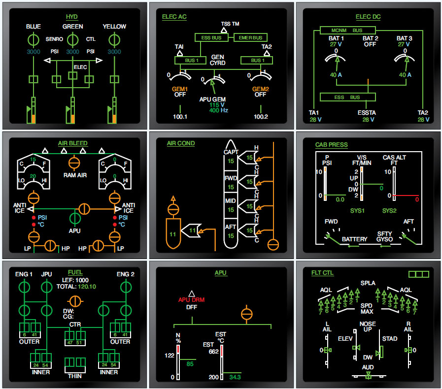 Figure 10-122. Nine of the 12 available system diagrams from the ECAM manual mode.