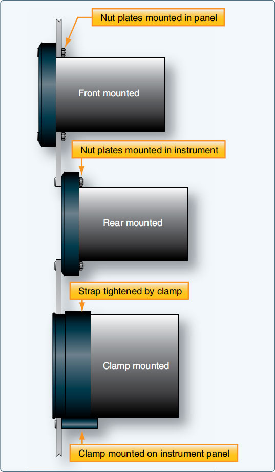 Figure 10-135. Instrument mounts— flanged (top and middle) and flangeless (bottom).