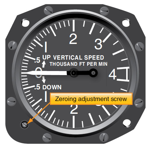 Figure 10-38. A typical vertical speed indicator
