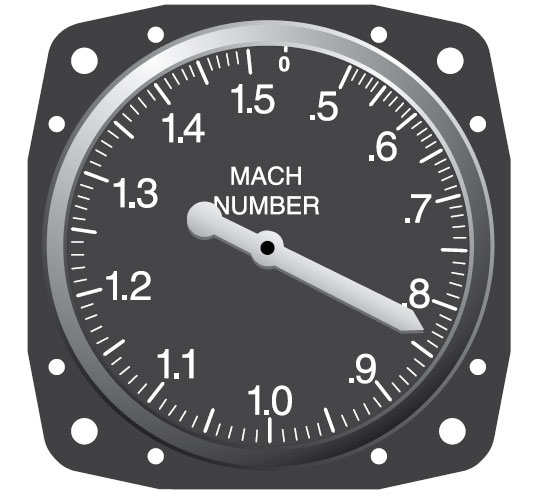 Figure 10-45. A Machmeter indicates aircraft speed relative to the speed of sound.