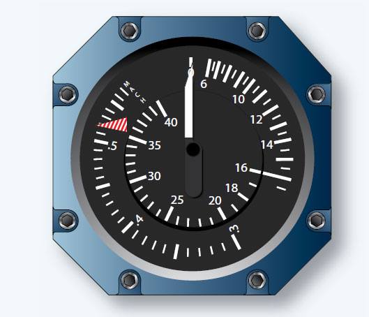Figure 10-46. A combination Mach/airspeed indicator shows airspeed with a white pointer and Mach number with a red and white striped pointer. Each pointer is driven by separate internal mechanisms.