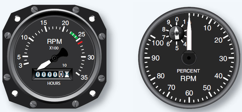 Figure 10-52. A tachometer for a reciprocating engine is calibrated in rpm. A tachometer for a turbine engine is calculated in percent of rpm.