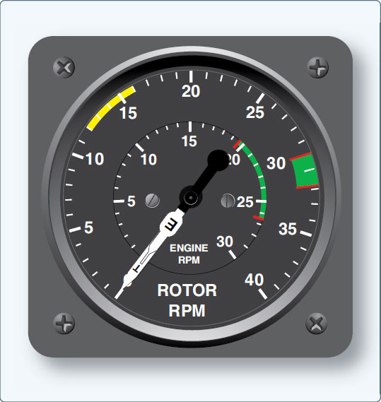 Figure 10-57. A helicopter tachometer with engine rpm, rotor rpm, and slippage indications.