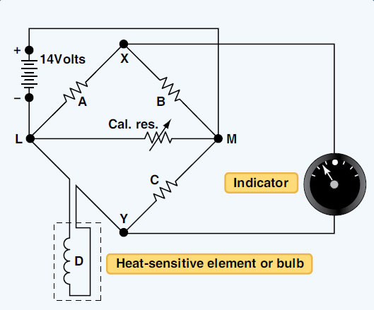 Figure 10-69. The internal structure of an electric resistance thermometer indicator features a bridge circuit, galvanometer, and variable resistor, which is outside the indicator in the form of the temperature sensor.