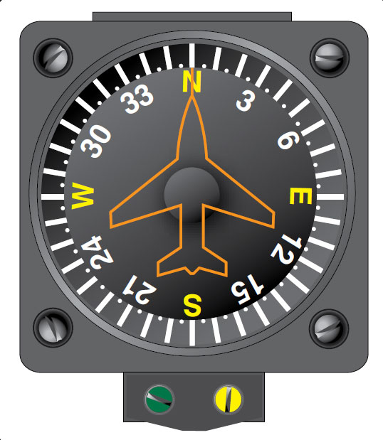 Figure 10-81. A vertical magnetic direction indicator provides a realistic reference of headings.