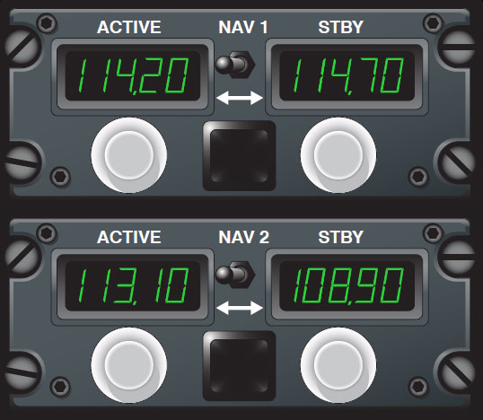 Figure 11-100. An airliner VOR control head with two independent NAV receivers each with an active and standby tuning circuit controlled by a toggle switch.