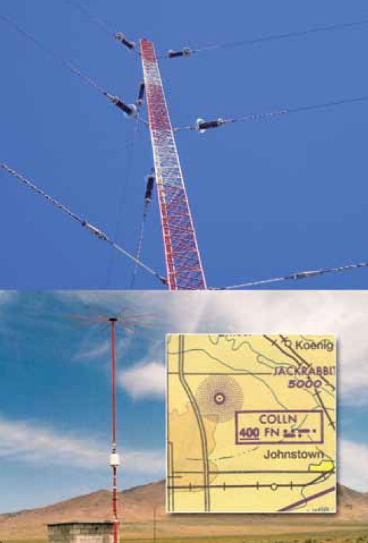 Figure 11-106. Nondirectional broadcast antenna in the LF and medium frequency range are used for ADF navigation.