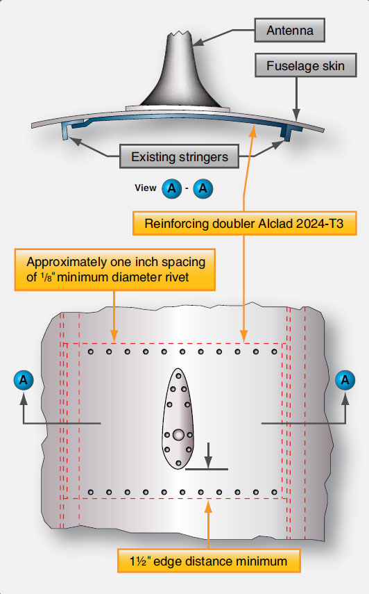 Figure 11-162. A typical antenna installation on a skin panel including a doubler.
