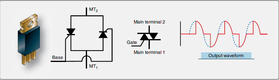 Figure 11-32. A triac is a controlled semiconductor device that allows current flow in both directions.