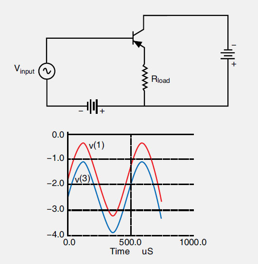 Figure 11-50. A common-collector amplifier circuit with a PNP transistor has the same characteristics as that of a commoncollector amplifier with a NPN transistor except for reversed voltage polarities and current direction.