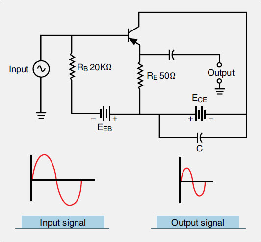 Figure 11-51. This common-collector circuit has high input impedance and low output impedance.