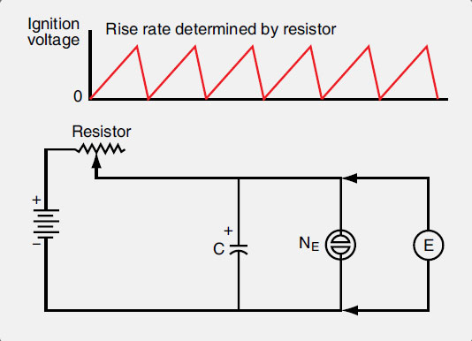 Figure 11-57. A relaxation oscillator produces a sawtooth wave output.