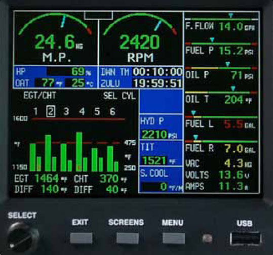 Figure 11-72. A digital data display dedicated to the depiction of engine and airframe system parameter status.