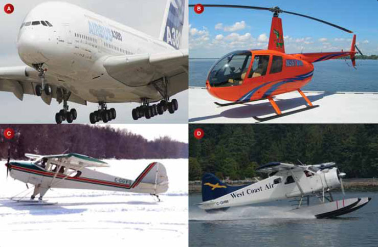 Figure 13-1. Basic landing gear types include those with wheels (a), skids (b), skis (c), and floats or pontoons (d).