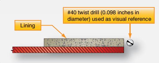 Figure 13-115. A #40 twist drill laid next to the brake lining indicates when the lining needs to be changed on a Cleveland brake.