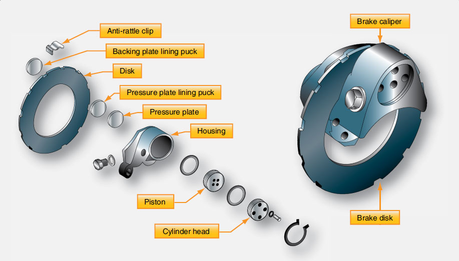 Figure 13-122. Goodyear brake lining replacement requires that the wheel be removed from the axle to access the brake assembly. The lining pucks slip into recesses in the brake housing.