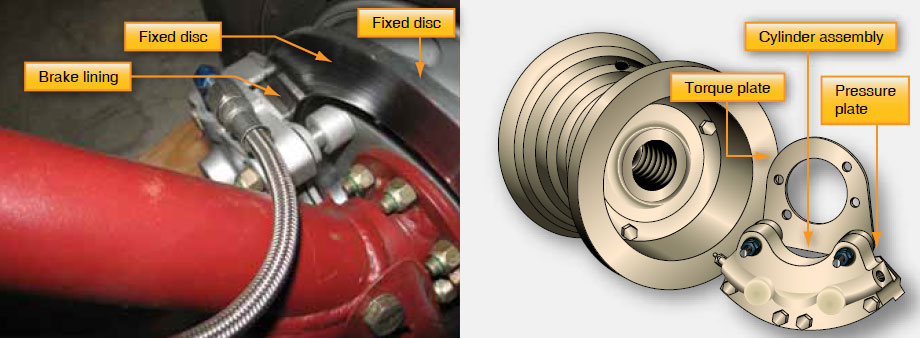 Figure 13-81. A Cleveland brake on a light aircraft is a fixed-disc brake. It allows the brake caliper to move laterally on anchor bolts to deliver even pressure to each side of the brake disc.