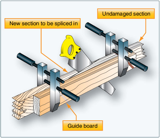 Figure 6-25. Making a scarf joint.
