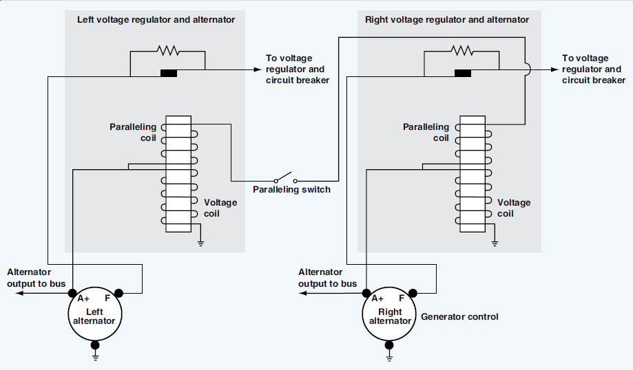 Figure 9-100. Vibrating point system used for paralleling alternators.