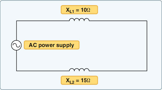 Figure 9-19. Inductances in series.