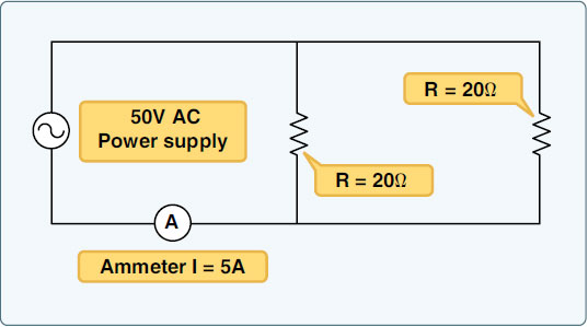 Figure 9-23. Two resistance values in parallel connected to an AC voltage. Impedance is equal to the total resistance of the circuit.