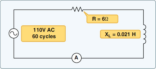 Figure 9-25. A circuit containing resistance and inductance.