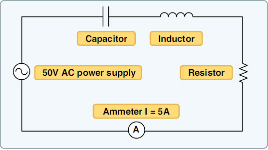 Figure 9-31. AC load connected to a 50-volt power supply.