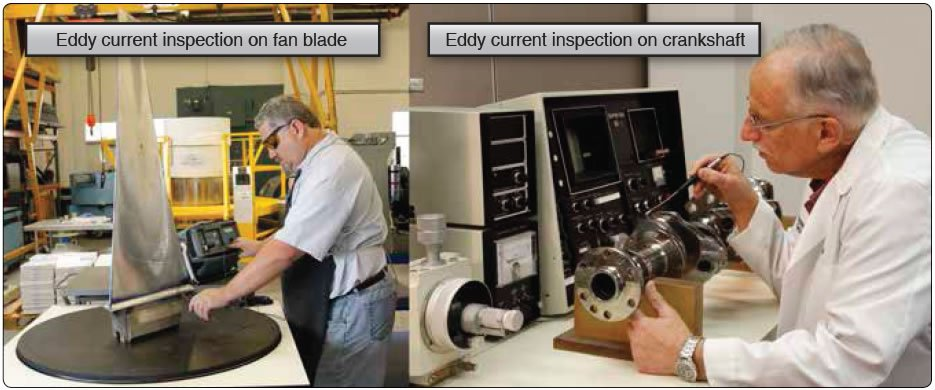 Figure 10-10. Eddy current inspection.