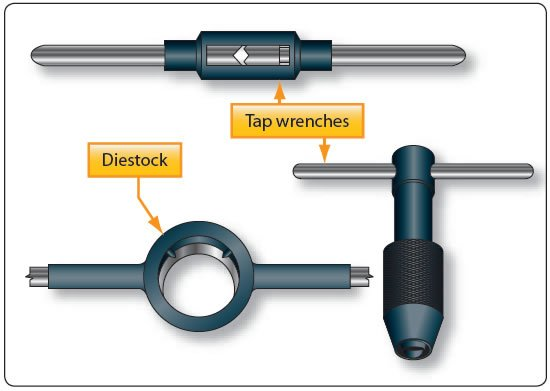Figure 11-27. Diestock and tap wrenches.