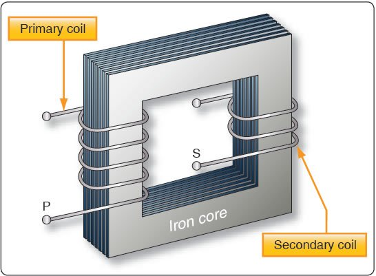 Figure 12-142. An iron-core transformer.