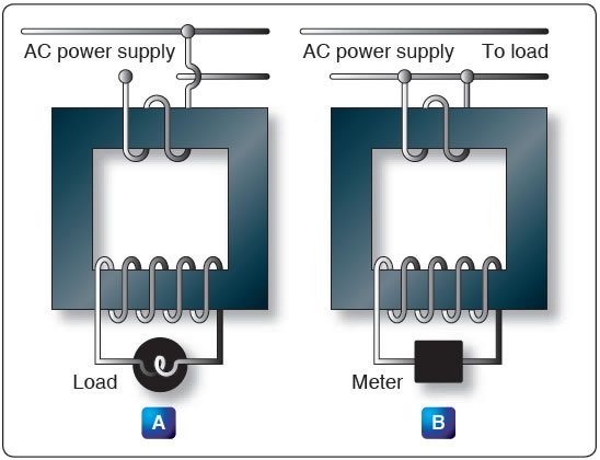 Figure 12-143. Voltage and current transformers.